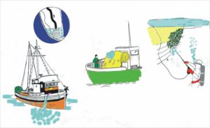 High Pressure Water Pumps for Fishing Boats