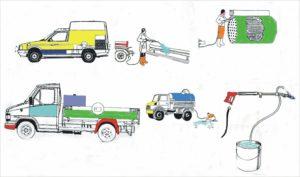 High Pressure Pumps for Communal Trucks