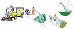 High Pressure Pumps for Road Sweepers And Sewers