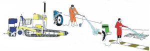 High Pressure cleaning of Asphalt, Finishing Machines & Pavers