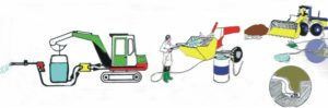 High Pressure Cleaning for Plaster Machines
